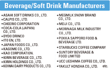 Beverage/Soft Drink Manufacturers