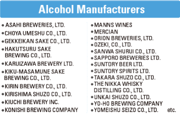 Alcohol Manufacturers